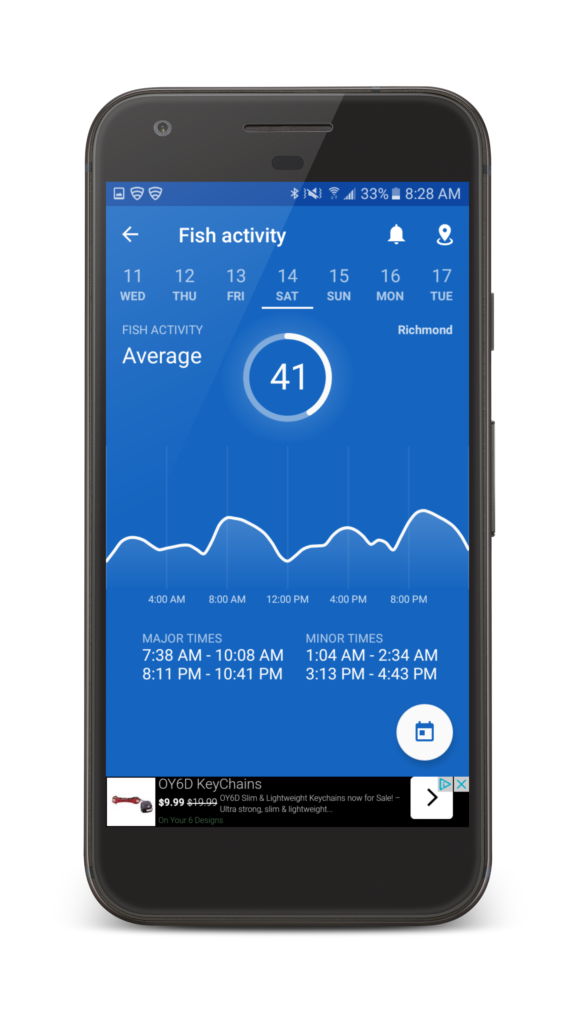 Fishing Points App Fish Activity 14 OCT 2017