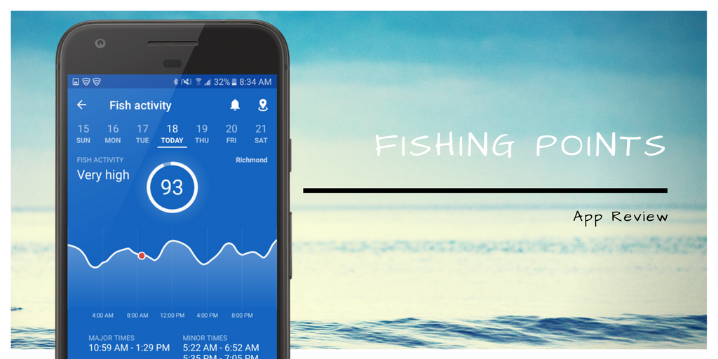 Fishing Points App Review