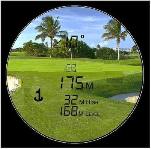 Rangefinder Distance Display